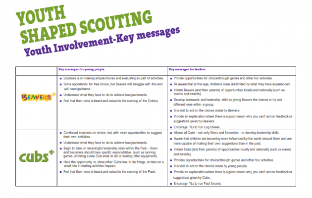 Key Messages Youth Involvement - Web_001